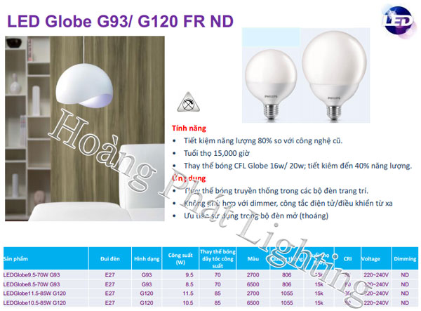 Led Globe 11.5-85W G120 Philips