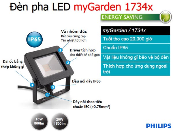 den pha led foodlight mygarden 20W 17342 Philips