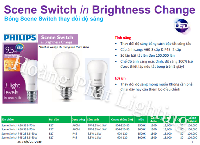 Led Scene Switch 3 cấp công suất 9-70W Philips