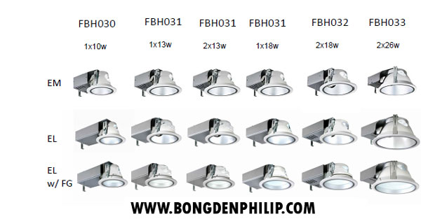 den downlight philips FBH032