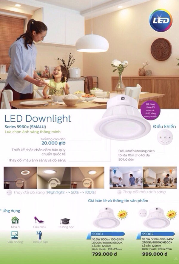 den led downlight 9W SMALU 59061 Philips